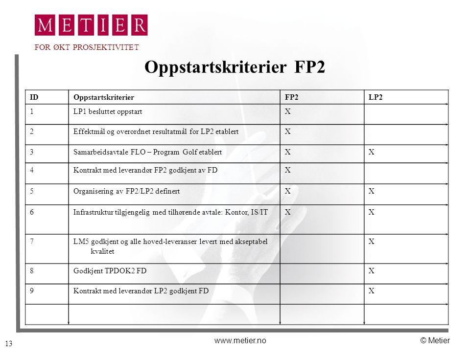 Oppstartskriterier FP2