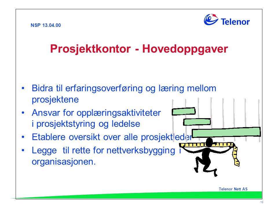 Prosjektkontor - Hovedoppgaver