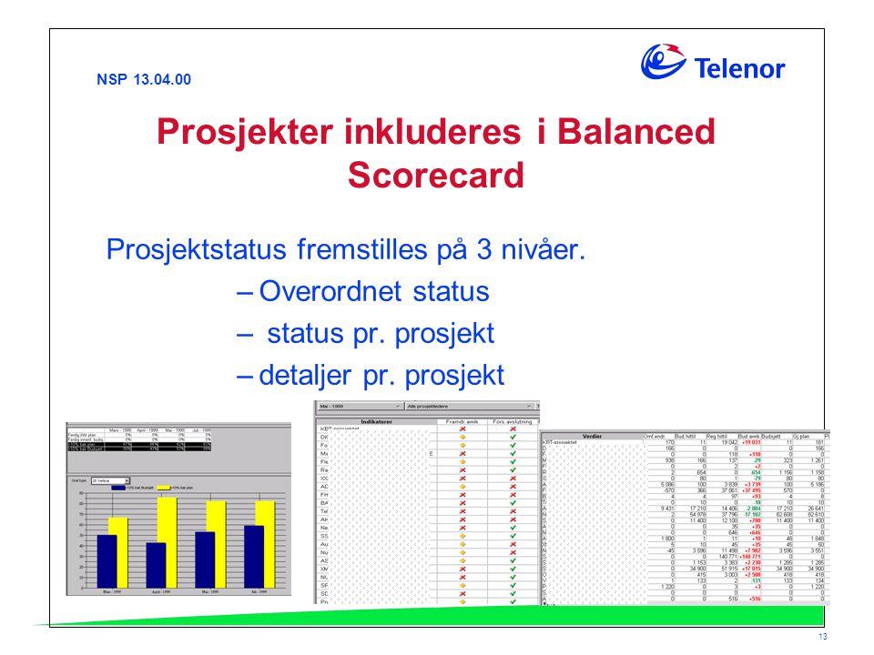 Prosjekter inkluderes i Balanced Scorecard