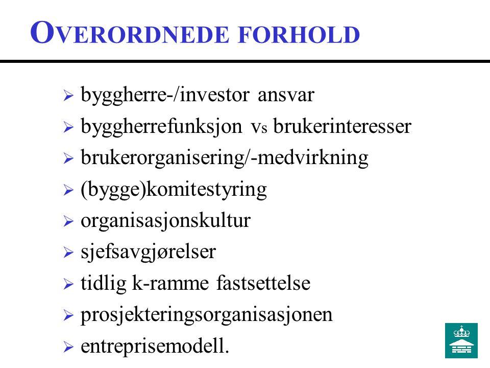 OVERORDNEDE FORHOLD byggherre-/investor ansvar