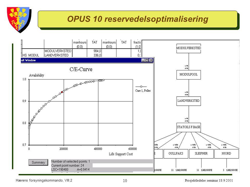 OPUS 10 reservedelsoptimalisering