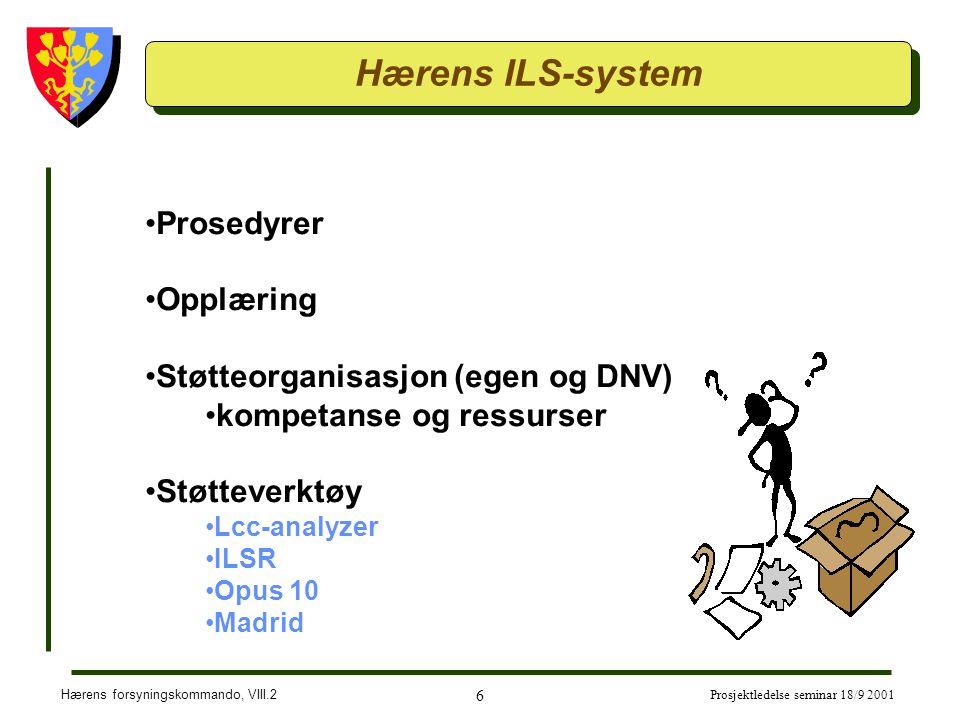 Hærens ILS-system Prosedyrer Opplæring