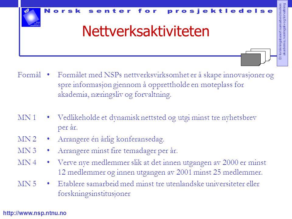 Nettverksaktiviteten