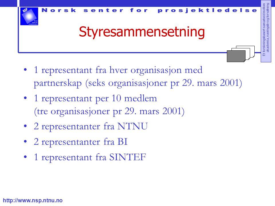 Styresammensetning 1 representant fra hver organisasjon med partnerskap (seks organisasjoner pr 29. mars 2001)