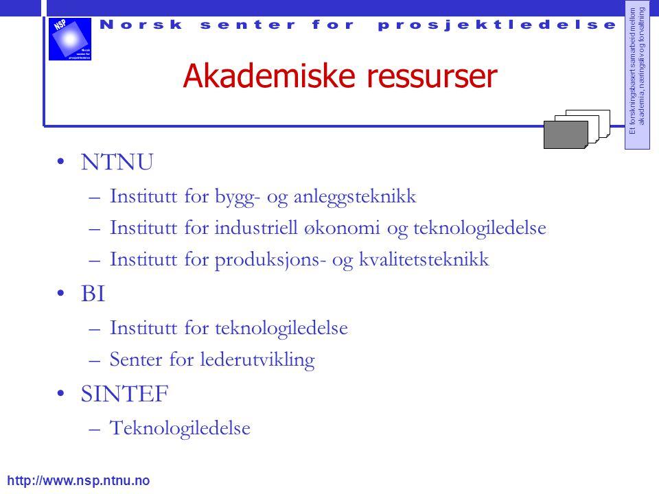 Akademiske ressurser NTNU BI SINTEF