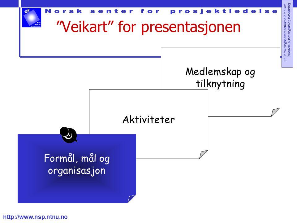 Veikart for presentasjonen