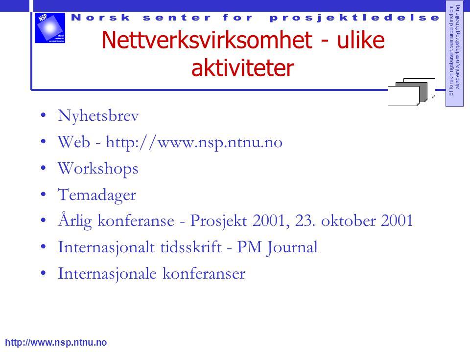 Nettverksvirksomhet - ulike aktiviteter