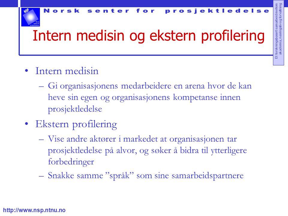 Intern medisin og ekstern profilering