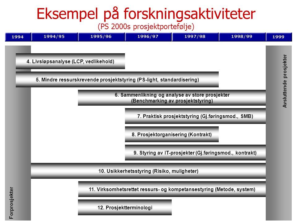 Eksempel på forskningsaktiviteter (PS 2000s prosjektportefølje)