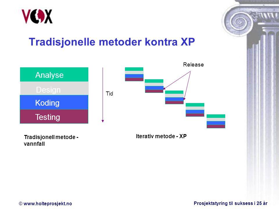 Tradisjonelle metoder kontra XP