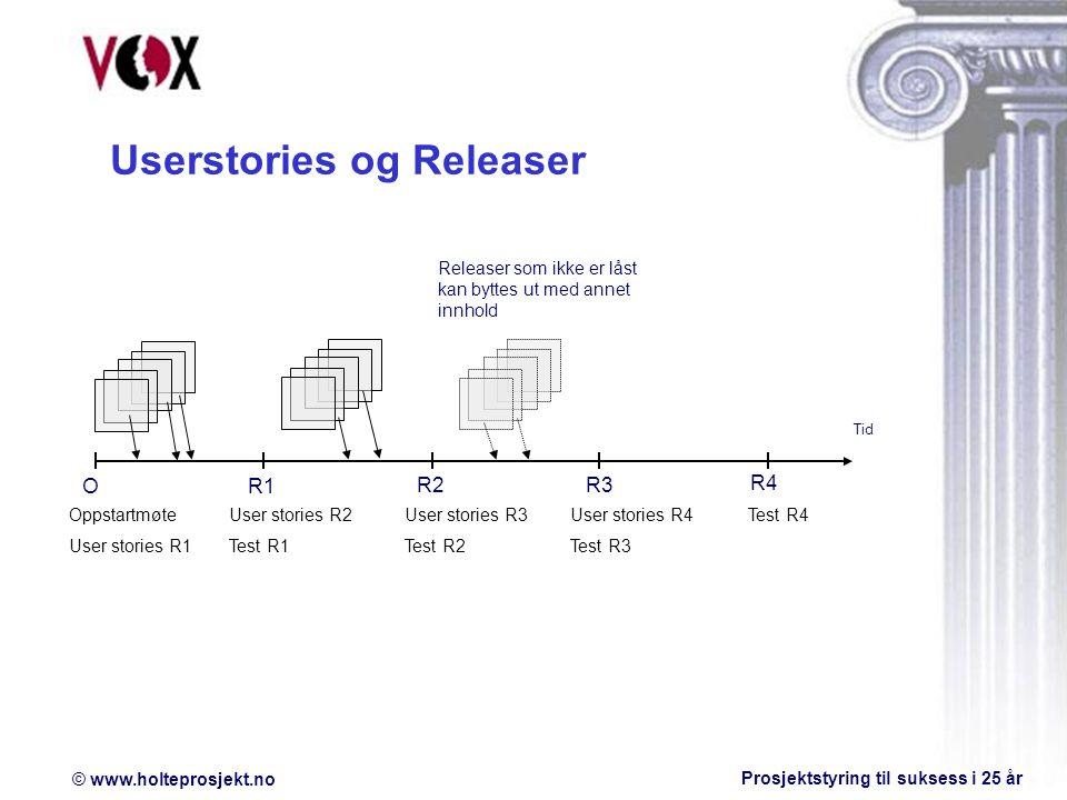 Userstories og Releaser
