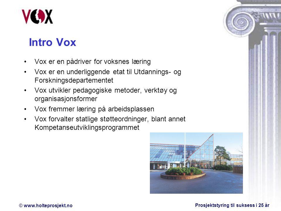 Intro Vox Vox er en pådriver for voksnes læring