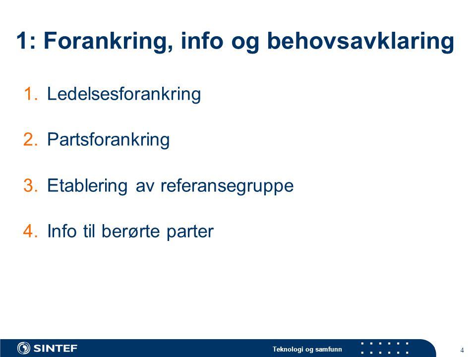 1: Forankring, info og behovsavklaring