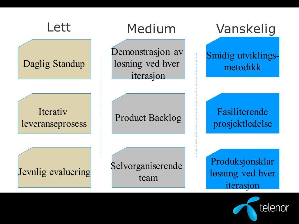 Lett Medium Vanskelig Smidig utviklings- metodikk Daglig Standup