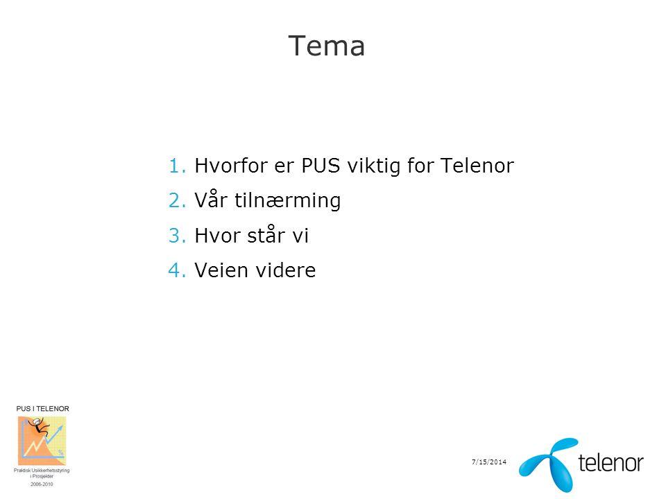 Tema Hvorfor er PUS viktig for Telenor Vår tilnærming Hvor står vi