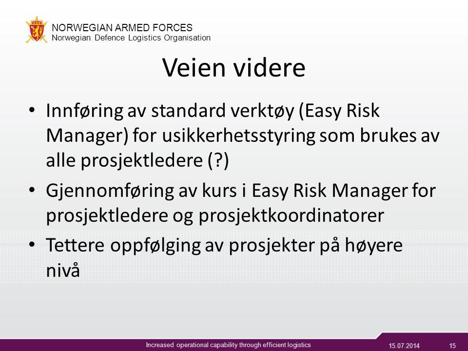 Veien videre Innføring av standard verktøy (Easy Risk Manager) for usikkerhetsstyring som brukes av alle prosjektledere ( )