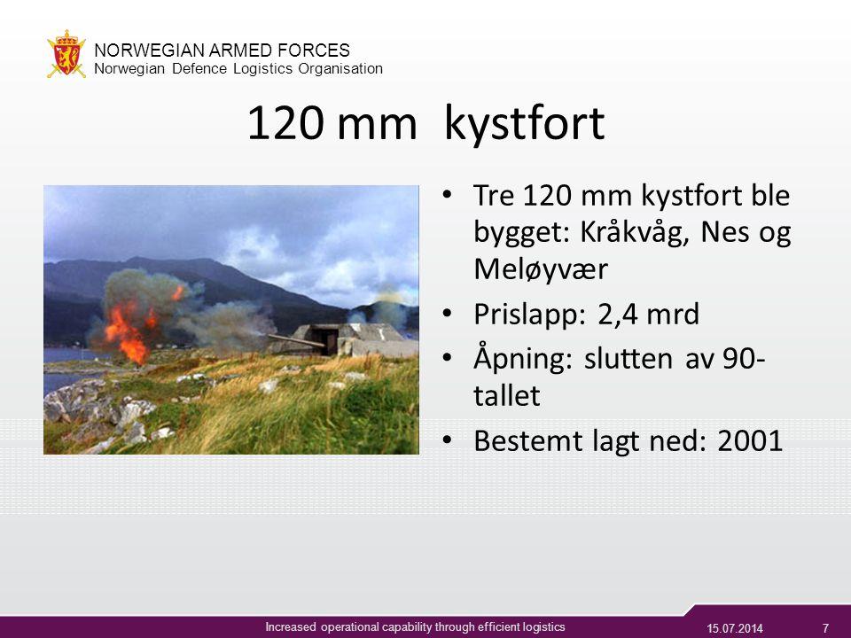 120 mm kystfort Tre 120 mm kystfort ble bygget: Kråkvåg, Nes og Meløyvær. Prislapp: 2,4 mrd. Åpning: slutten av 90-tallet.