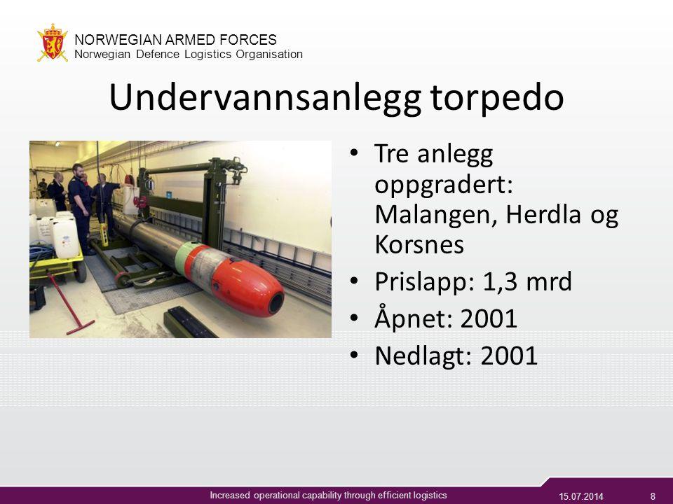 Undervannsanlegg torpedo