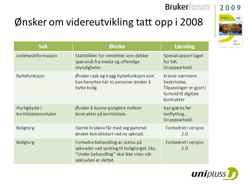 Ønsker om videreutvikling tatt opp i 2008