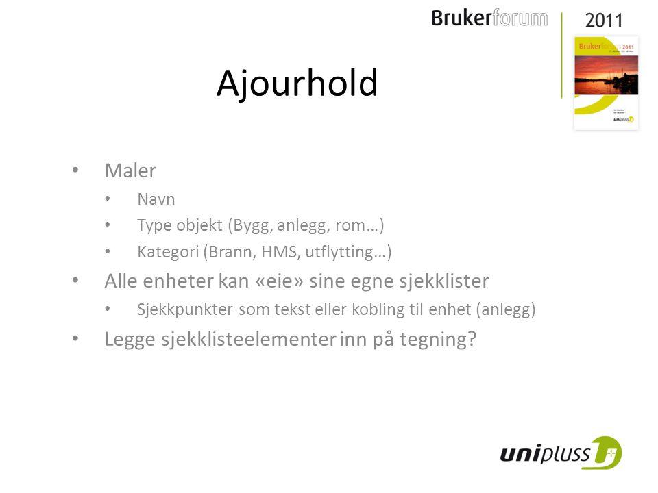 Ajourhold Maler Alle enheter kan «eie» sine egne sjekklister