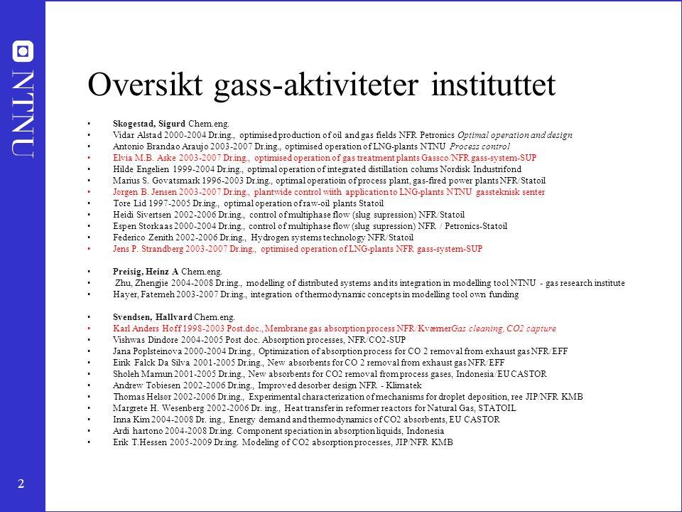 Oversikt gass-aktiviteter instituttet