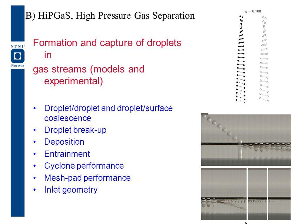 B) HiPGaS, High Pressure Gas Separation