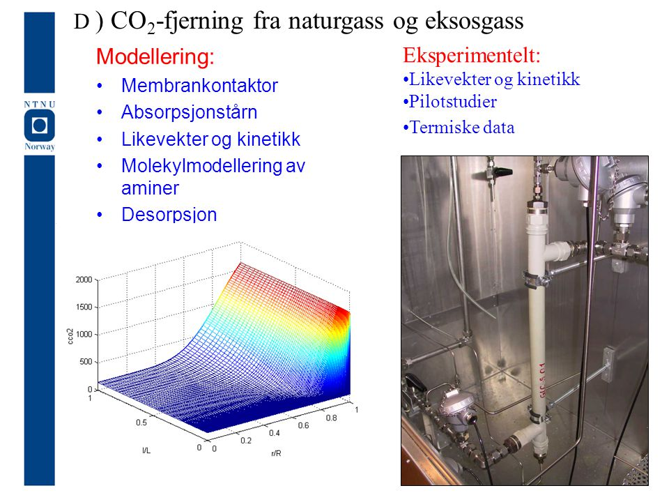 D ) CO2-fjerning fra naturgass og eksosgass