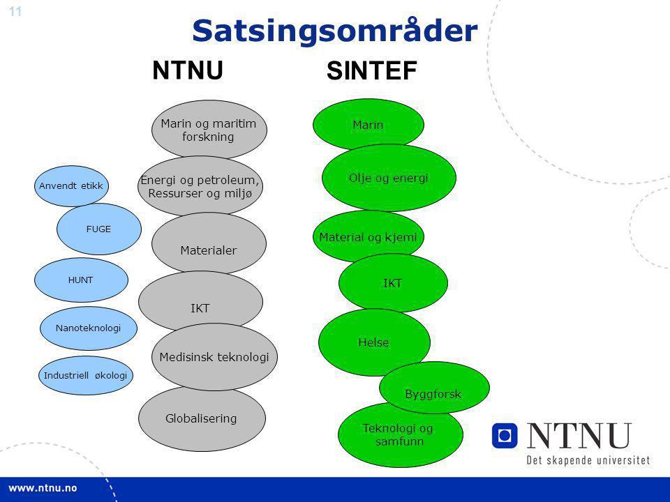 Satsingsområder NTNU SINTEF Marin og maritim Marin forskning