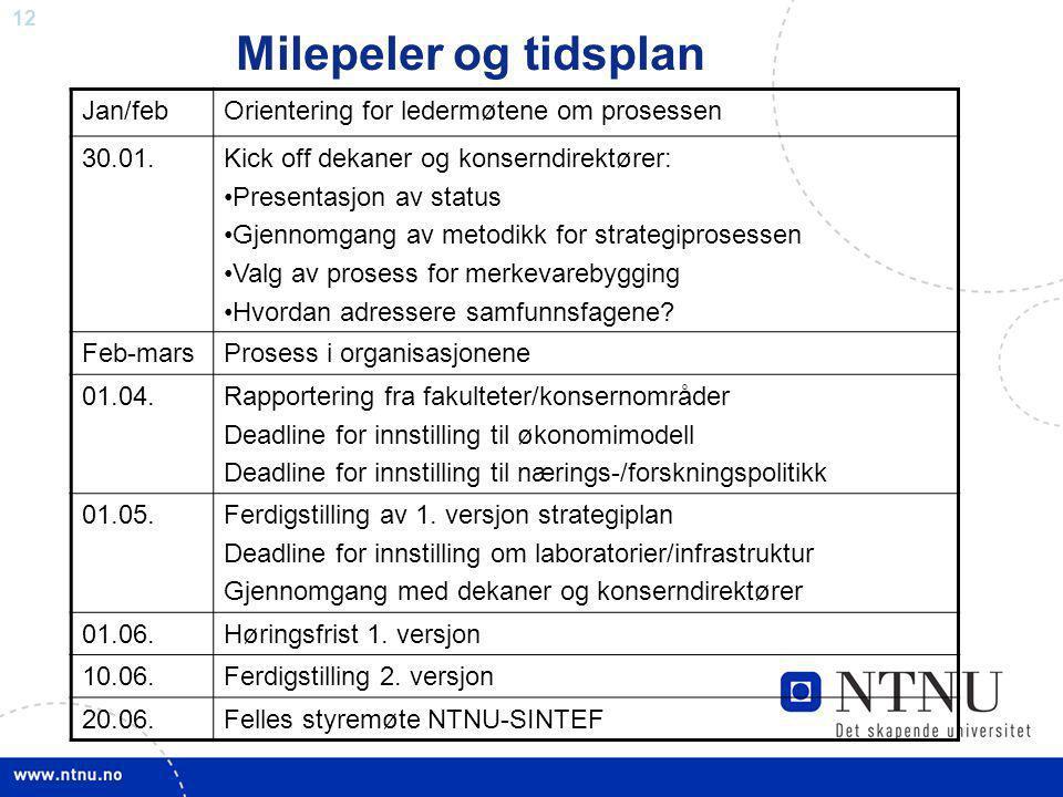 Milepeler og tidsplan Jan/feb Orientering for ledermøtene om prosessen