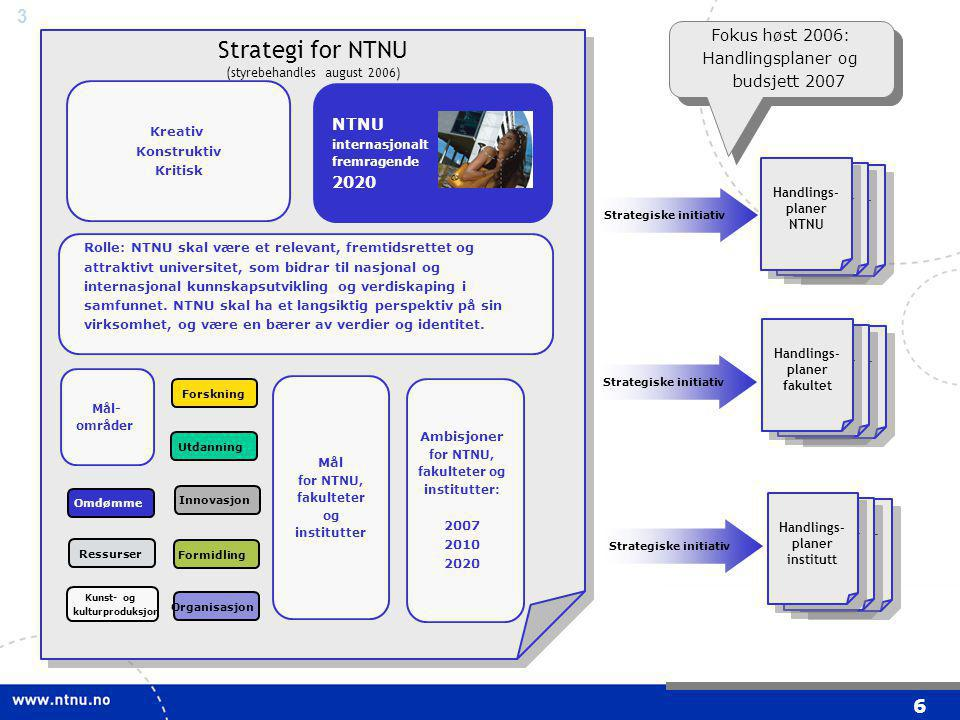 Strategi for NTNU 6 Fokus høst 2006: Handlingsplaner og budsjett 2007
