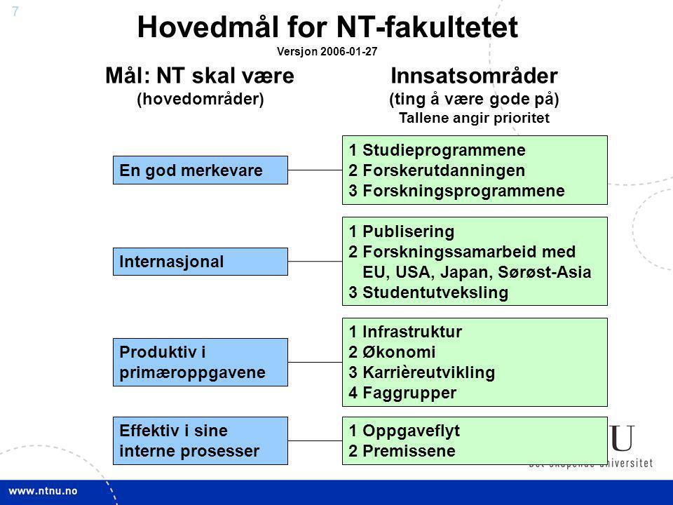 Hovedmål for NT-fakultetet Tallene angir prioritet