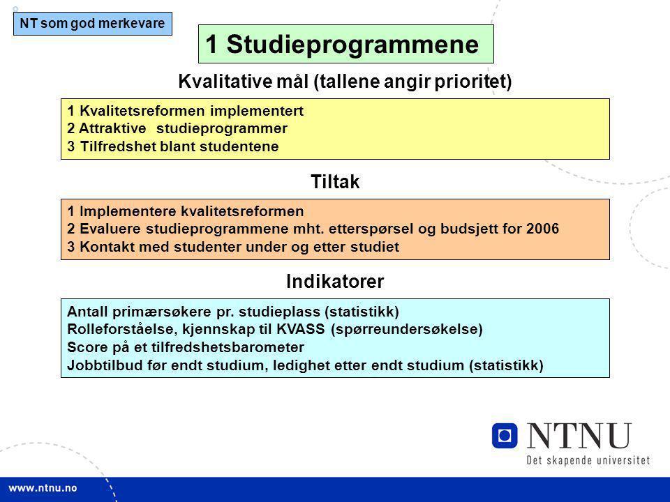 1 Studieprogrammene Kvalitative mål (tallene angir prioritet) Tiltak