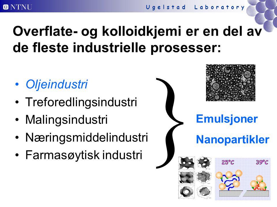 Overflate- og kolloidkjemi er en del av de fleste industrielle prosesser: