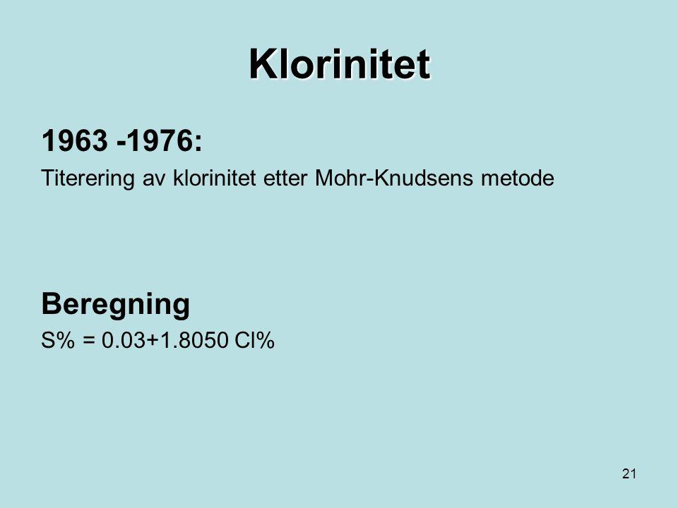 Klorinitet 1963 -1976: Beregning