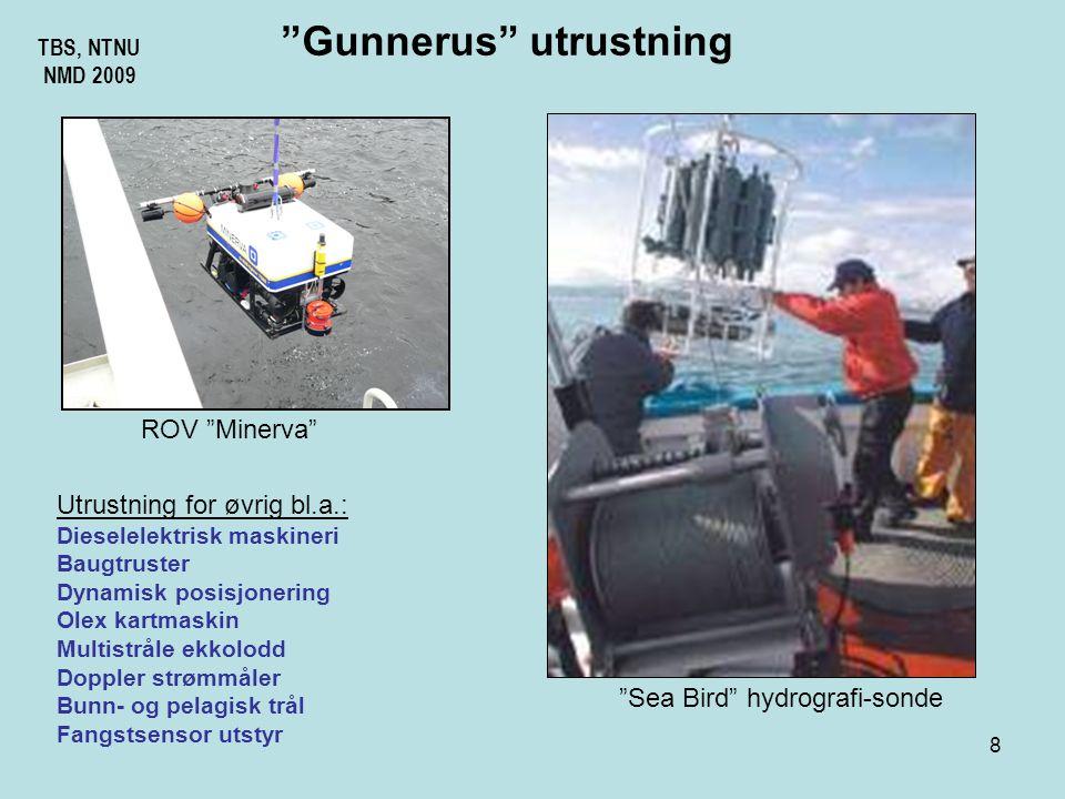 Gunnerus utrustning