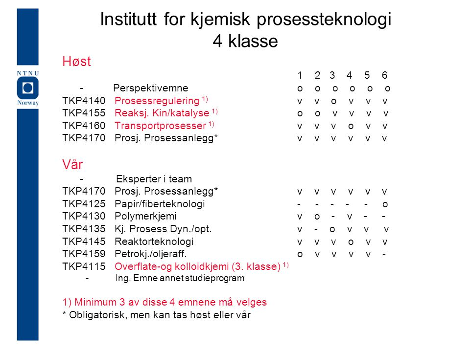Institutt for kjemisk prosessteknologi 4 klasse