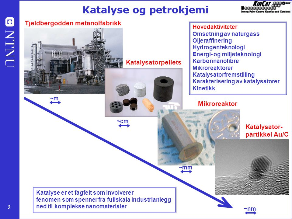 Katalyse og petrokjemi