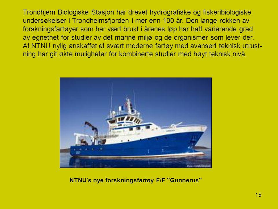 Trondhjem Biologiske Stasjon har drevet hydrografiske og fiskeribiologiske