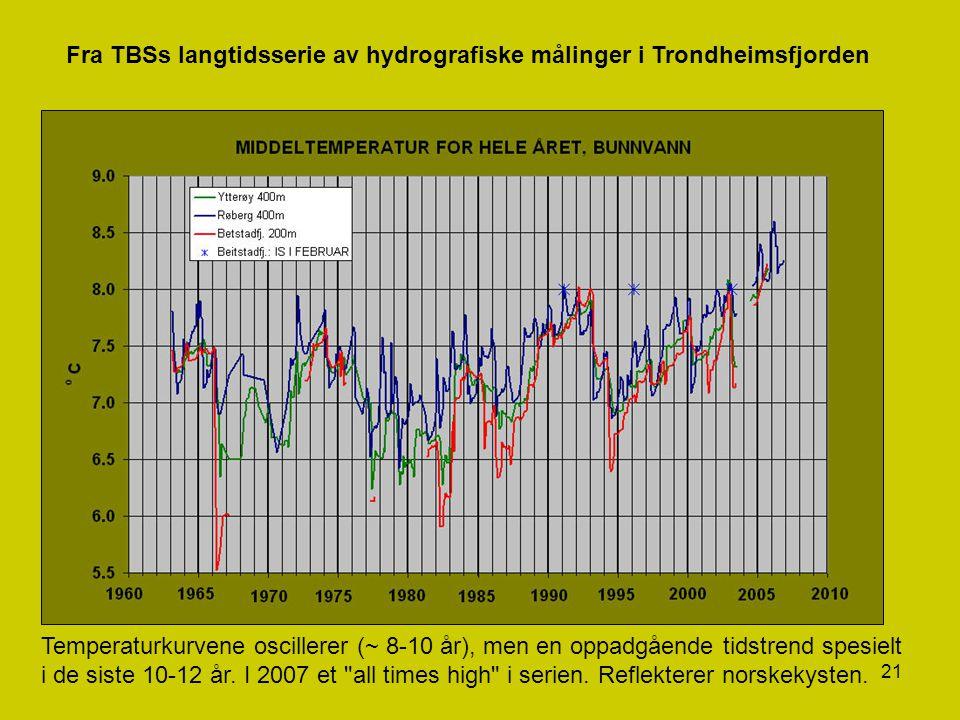 Fra TBSs langtidsserie av hydrografiske målinger i Trondheimsfjorden