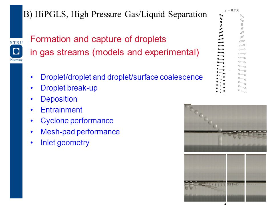 B) HiPGLS, High Pressure Gas/Liquid Separation
