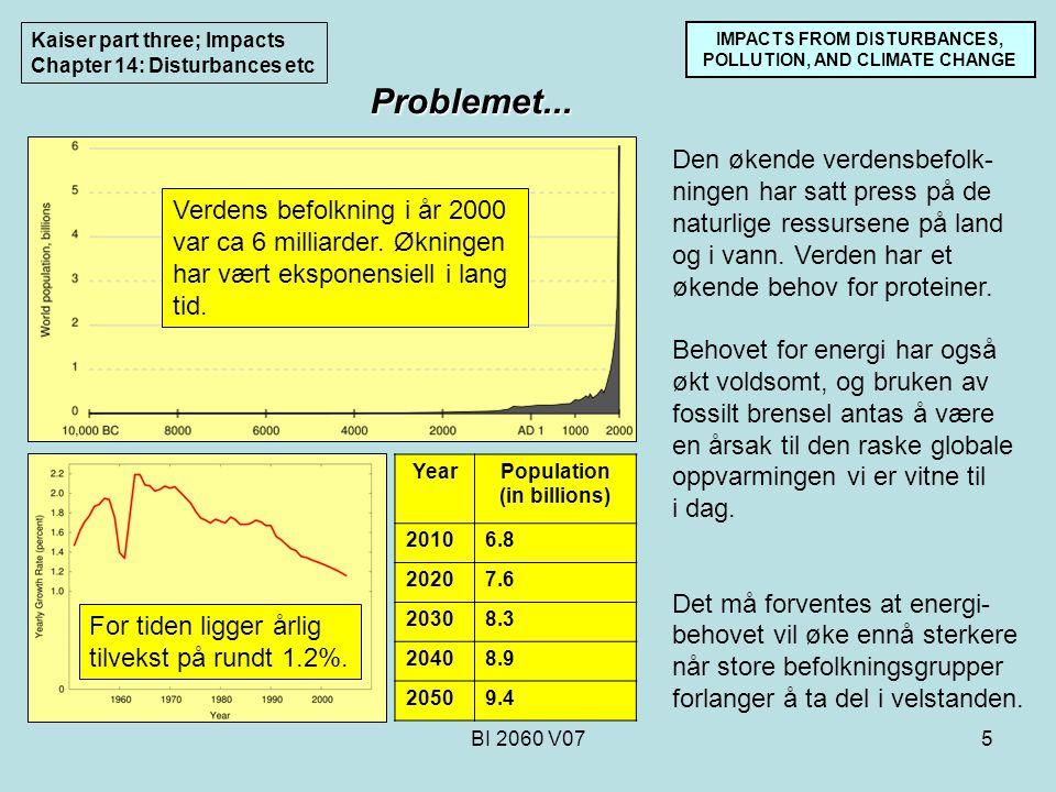 Problemet... Den økende verdensbefolk- ningen har satt press på de