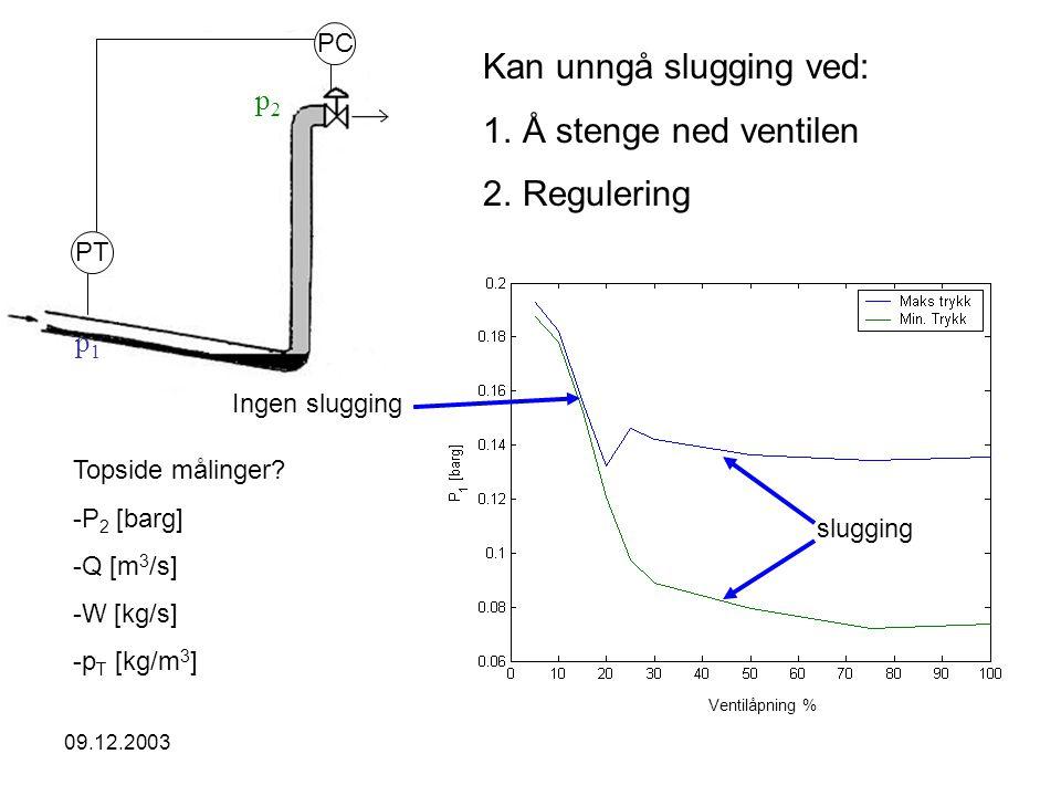 Kan unngå slugging ved: Å stenge ned ventilen Regulering