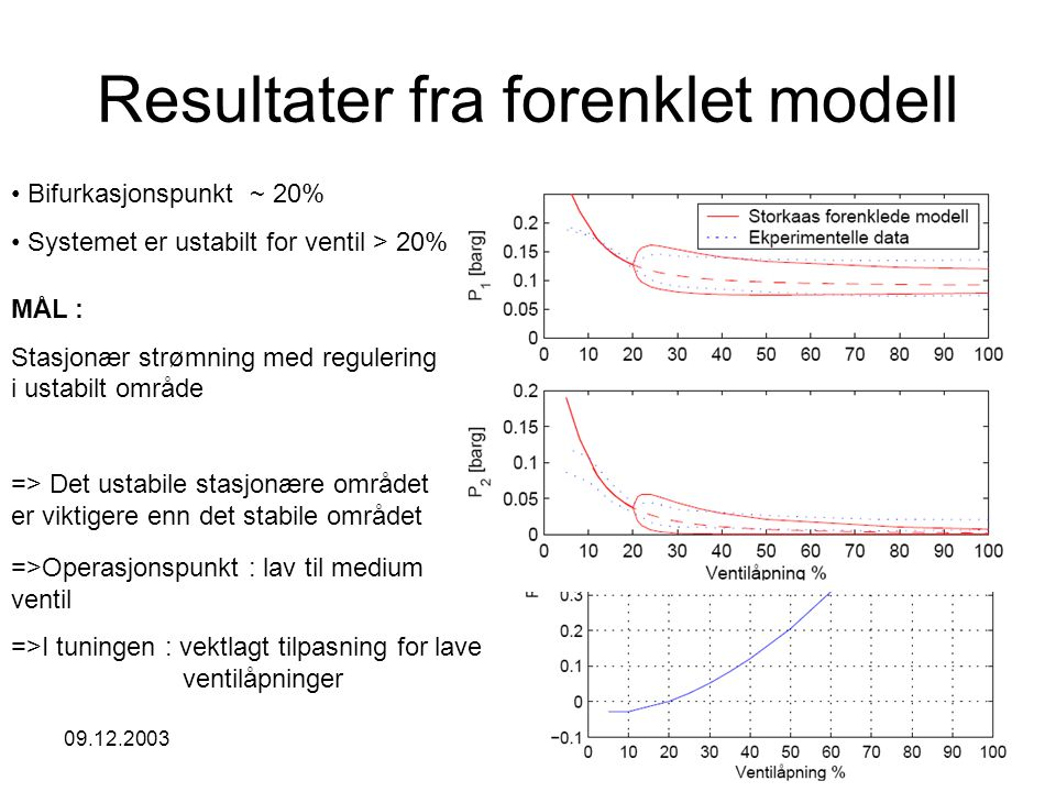 Resultater fra forenklet modell
