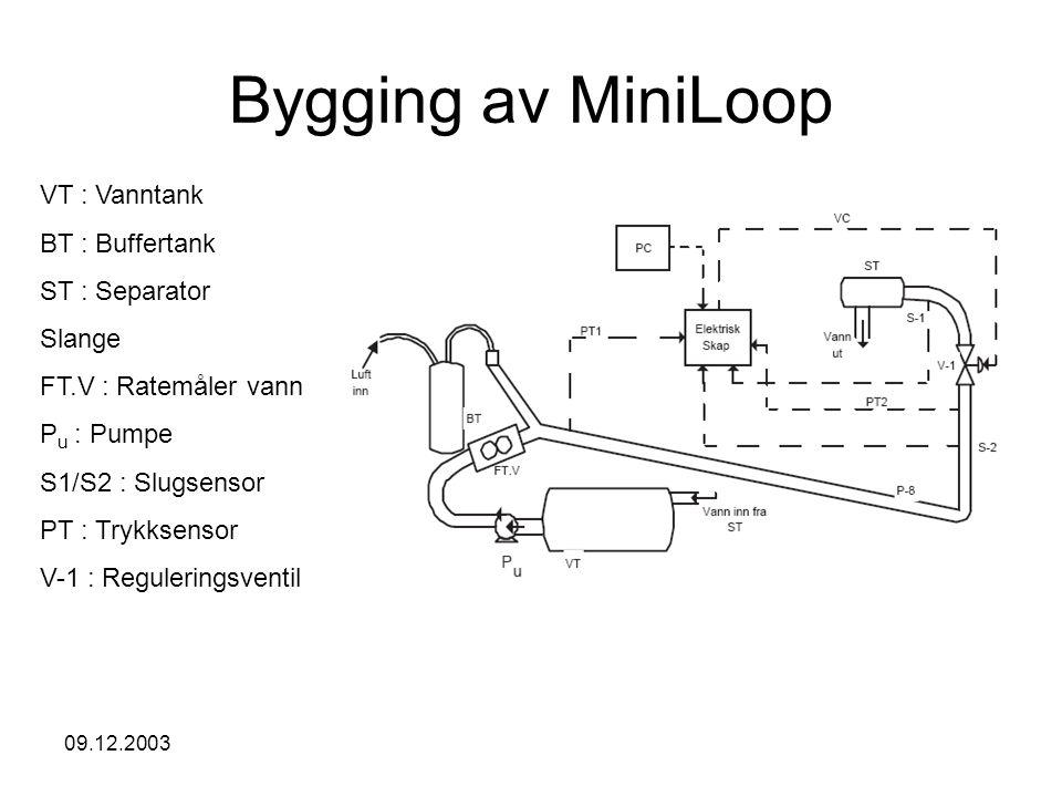 Bygging av MiniLoop VT : Vanntank BT : Buffertank ST : Separator