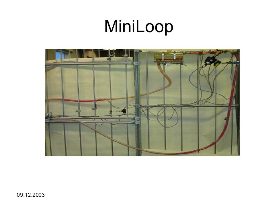 MiniLoop 09.12.2003