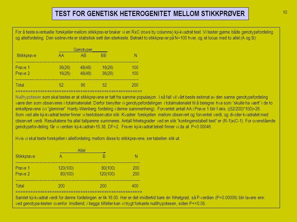 TEST FOR GENETISK HETEROGENITET MELLOM STIKKPRØVER