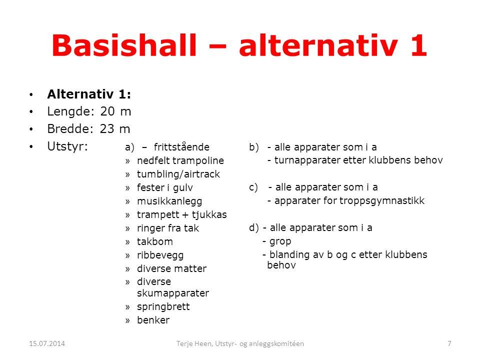 Basishall – alternativ 1