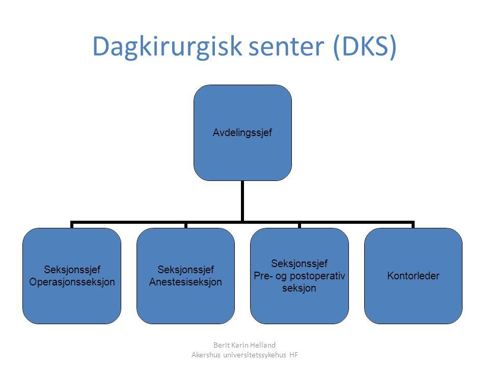 Dagkirurgisk senter (DKS)