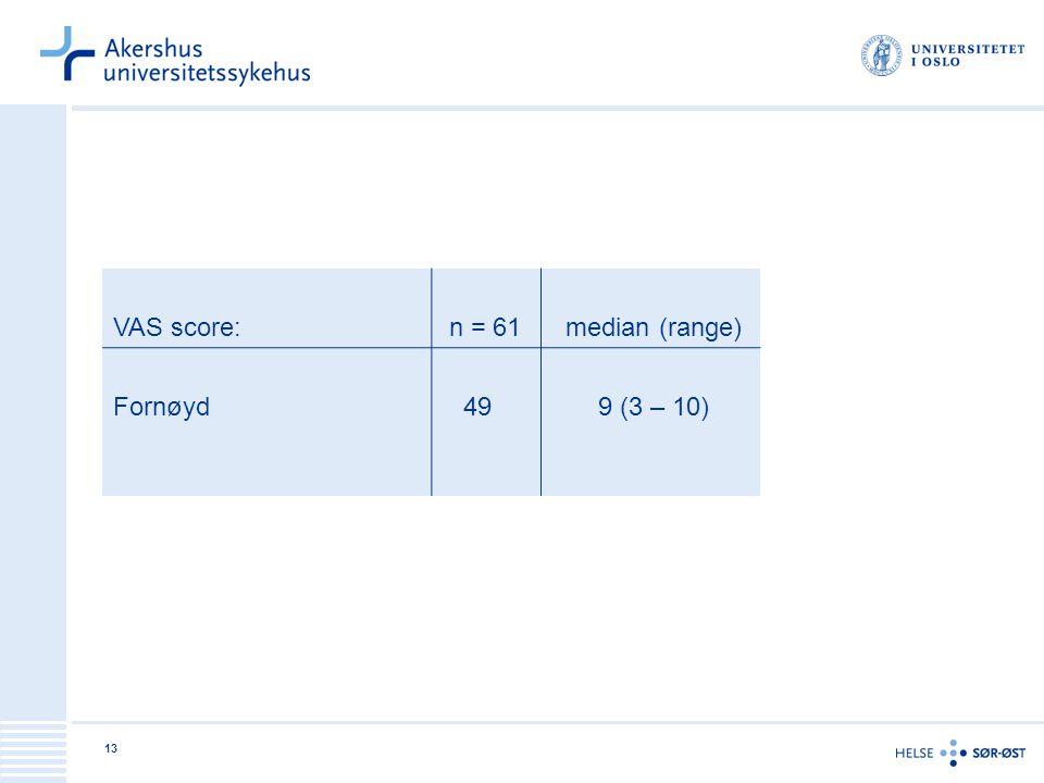 VAS score: n = 61 median (range) Fornøyd 49 9 (3 – 10)