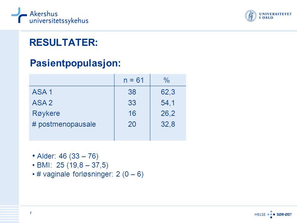 RESULTATER: Pasientpopulasjon: Alder: 46 (33 – 76) n = 61 % ASA 1